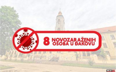 8 novozaraženih osoba na području Đakova