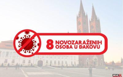 U Đakovu osam pozitivnih na koronavirus, manje hospitaliziranih u KBC Osijek
