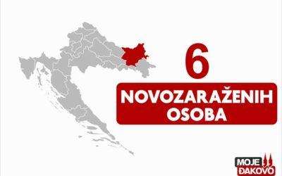 6 novooboljelih u Osječko-baranjskoj županiji; dvije osobe preminule