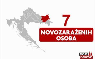 7 novooboljelih u Osječko-baranjskoj županiji