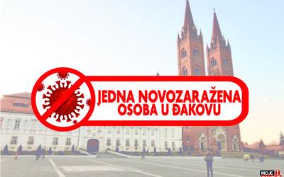 Jedna novozaražena osoba u Đakovu; devet u županiji