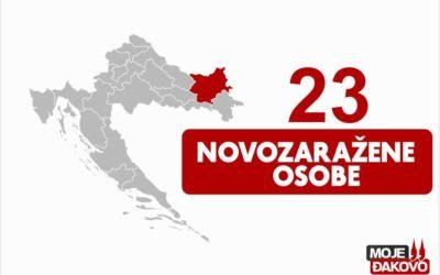 23 novozaražene osobe na području OBŽ