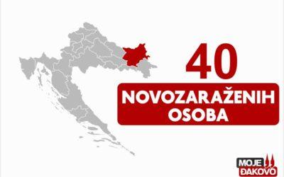 Novopozitivno 40 osoba iz 19 naselja Osječko-baranjske županije