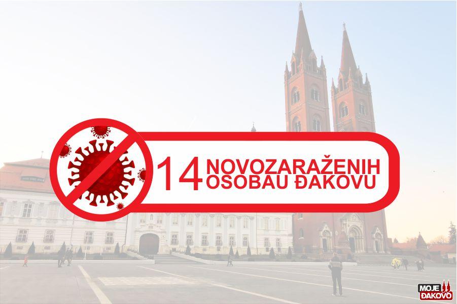 14 novozaraženih_Foto_Moje Đakovo