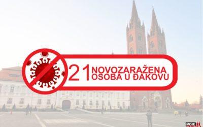 21 novozaražena osoba u Đakovu; 83 u županiji